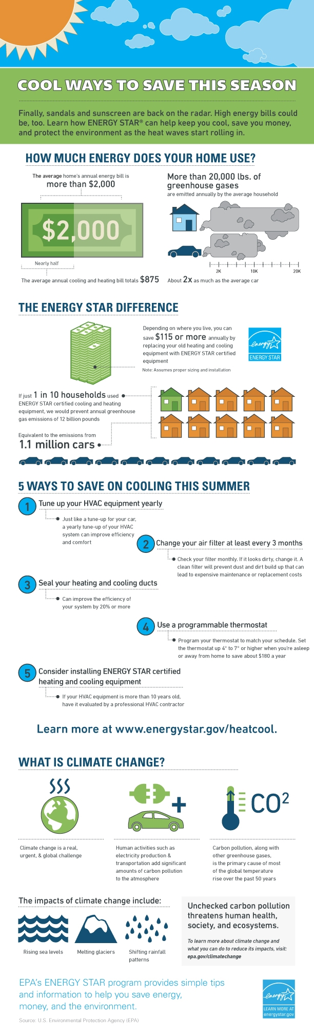 Cooling Infographic